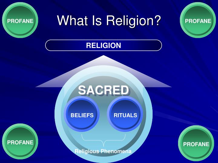 What is religion1
