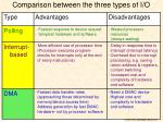 comparison between the three types of i o