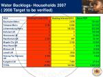 water backlogs households 2007 2008 target to be verified