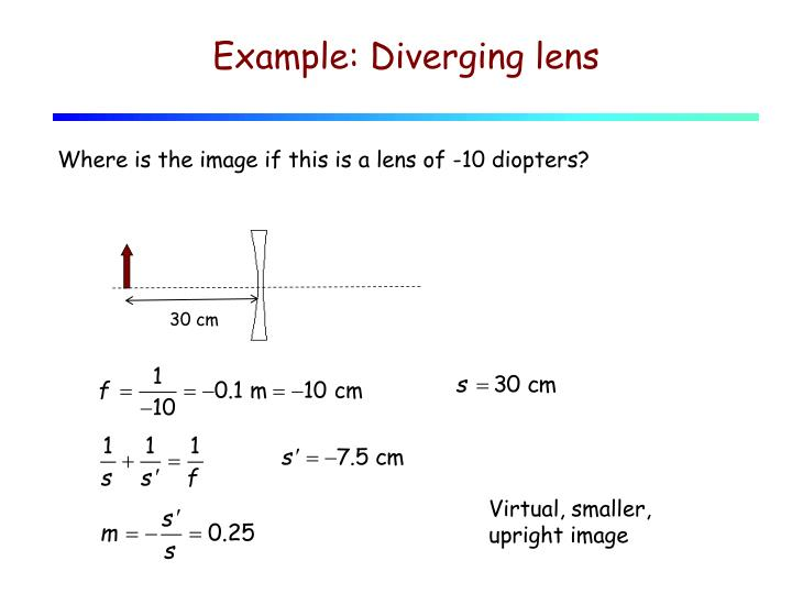 Example: Diverging lens