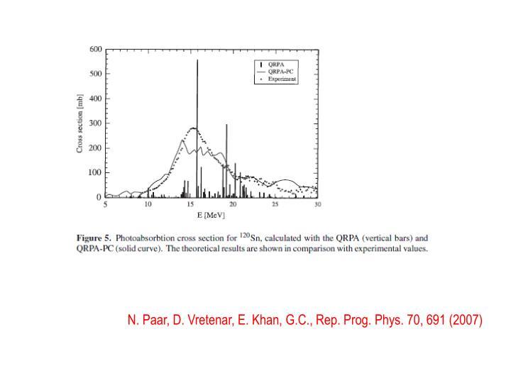 N. Paar, D. Vretenar, E. Khan, G.C., Rep. Prog. Phys. 70, 691 (2007)