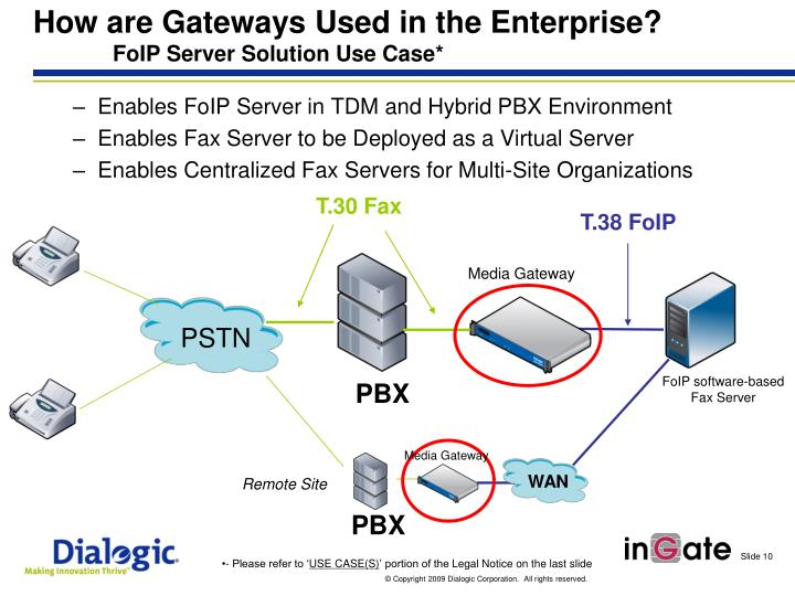 How are Gateways Used in the Enterprise?