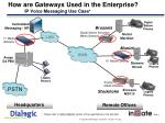 how are gateways used in the enterprise ip voice messaging use case