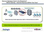 how are gateways used in the enterprise media gateway asterisk business edition use case