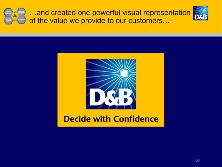 …and created one powerful visual representation of the value we provide to our customers…