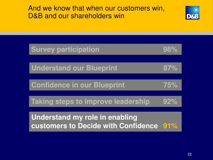 And we know that when our customers win,