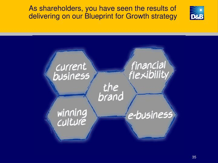 As shareholders, you have seen the results of delivering on our Blueprint for Growth strategy