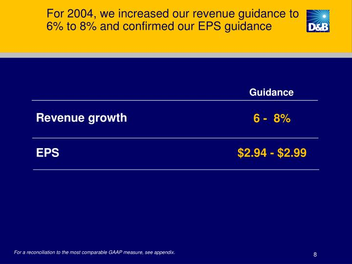 For 2004, we increased our revenue guidance to