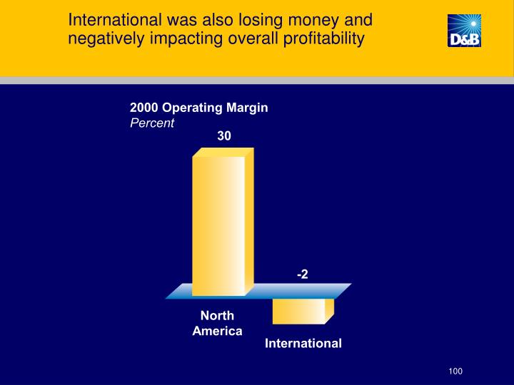 International was also losing money and negatively impacting overall profitability