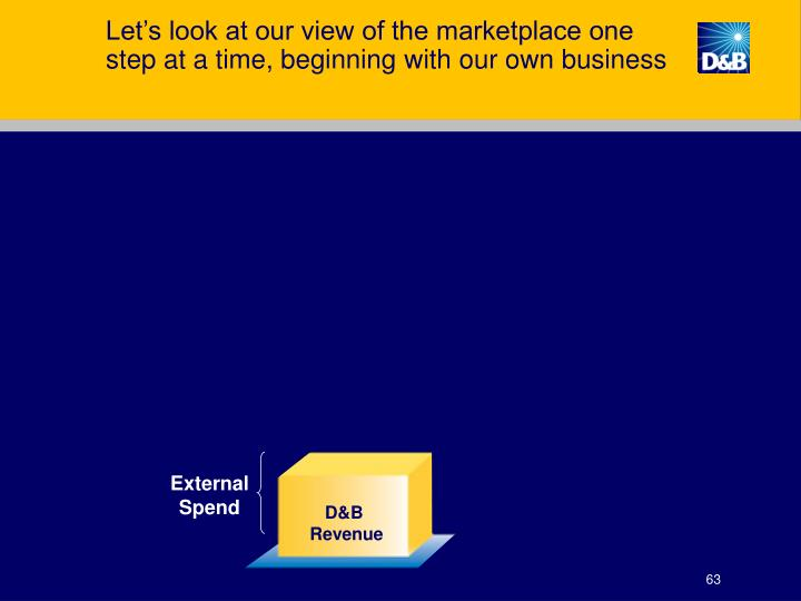 Let's look at our view of the marketplace one step at a time, beginning with our own business