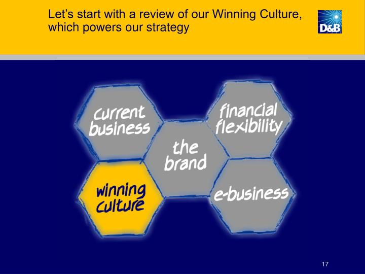 Let's start with a review of our Winning Culture, which powers our strategy