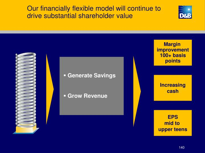 Our financially flexible model will continue to drive substantial shareholder value