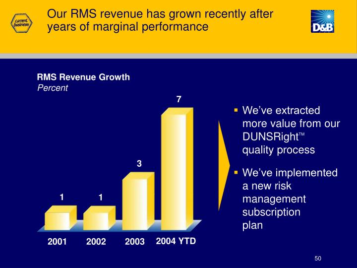 Our RMS revenue has grown recently after