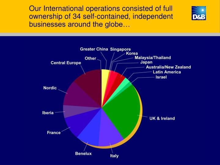Our International operations consisted of full ownership of 34 self-contained, independent businesses around the globe…