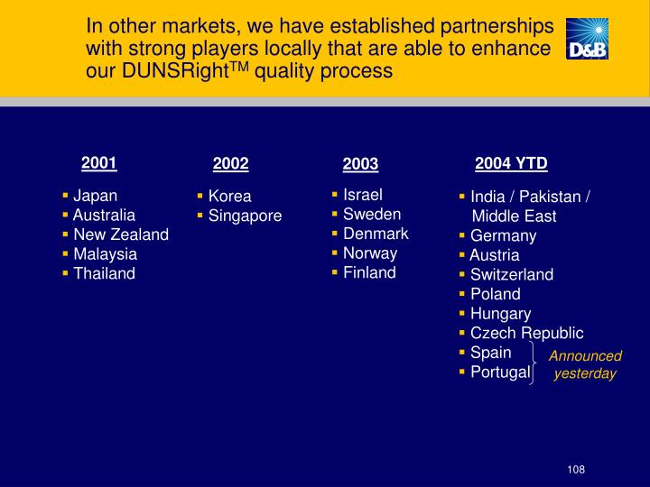 In other markets, we have established partnerships with strong players locally that are able to enhance our DUNSRight