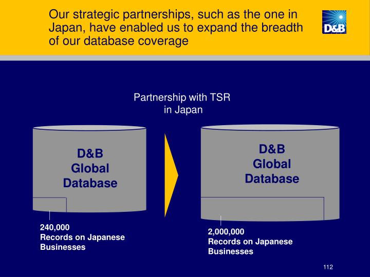 Our strategic partnerships, such as the one in Japan, have enabled us to expand the breadth of our database coverage