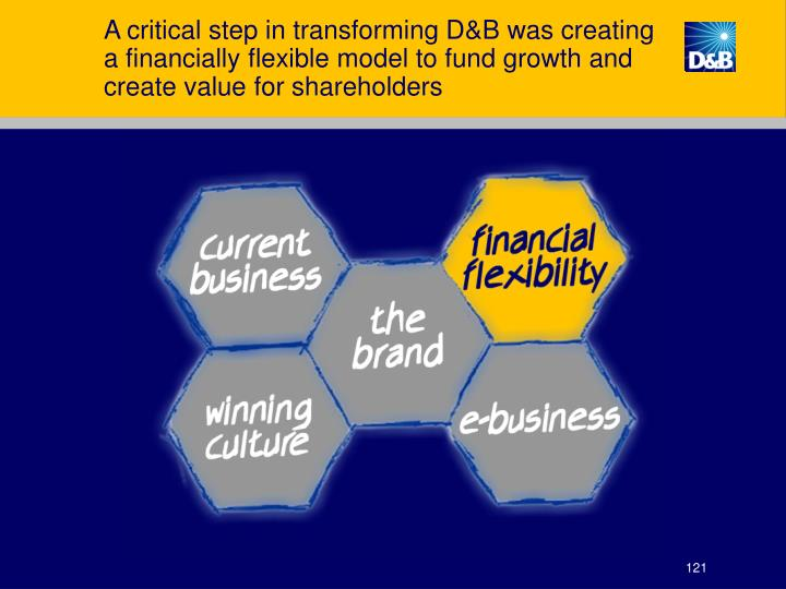 A critical step in transforming D&B was creating a financially flexible model to fund growth and create value for shareholders