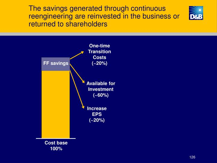 The savings generated through continuous reengineering are reinvested in the business or returned to shareholders