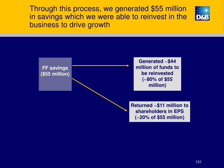 Through this process, we generated $55 million in savings which we were able to reinvest in the business to drive growth