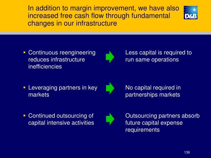 In addition to margin improvement, we have also increased free cash flow through fundamental changes in our infrastructure