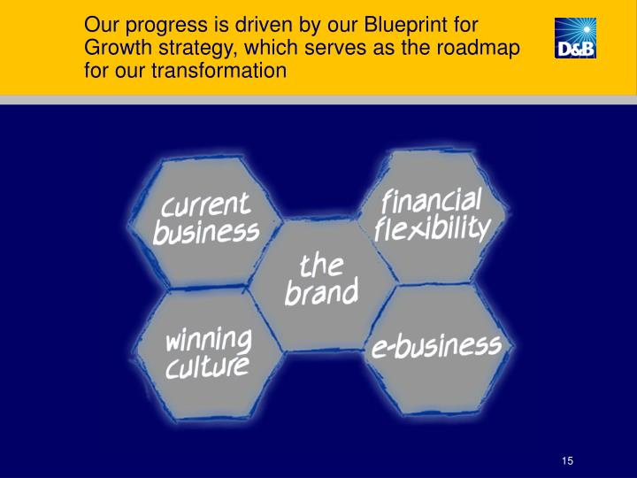 Our progress is driven by our Blueprint for Growth strategy, which serves as the roadmap for our transformation