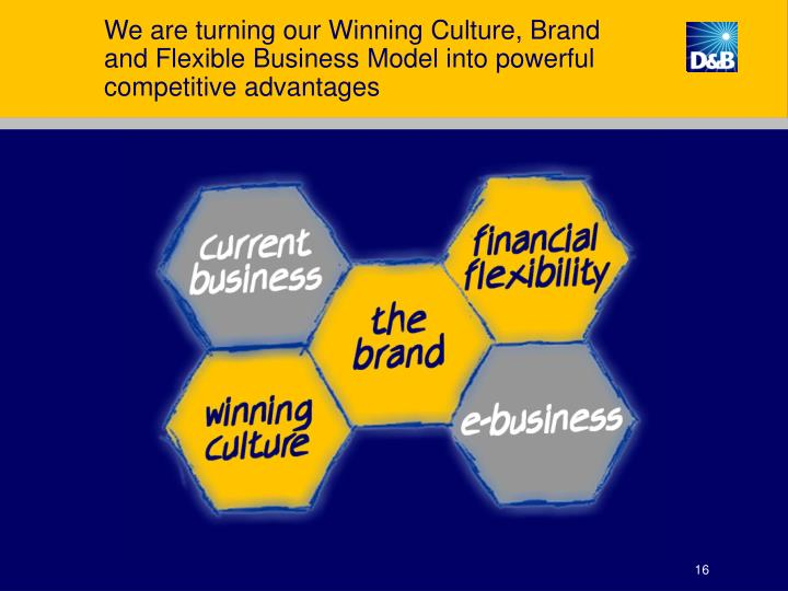 We are turning our Winning Culture, Brand