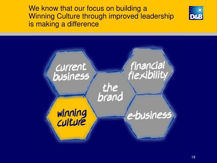 We know that our focus on building a