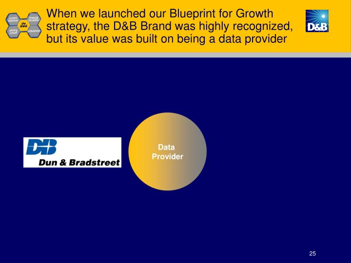 When we launched our Blueprint for Growth strategy, the D&B Brand was highly recognized, but its value was built on being a data provider