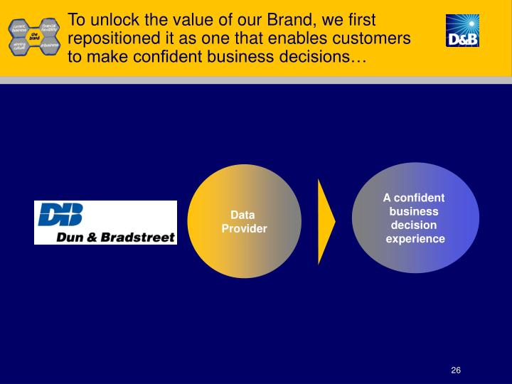 To unlock the value of our Brand, we first repositioned it as one that enables customers