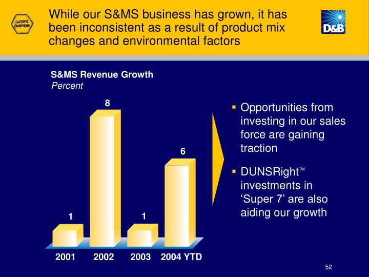 While our S&MS business has grown, it has been inconsistent as a result of product mix changes and environmental factors