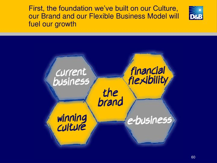 First, the foundation we've built on our Culture, our Brand and our Flexible Business Model will fuel our growth