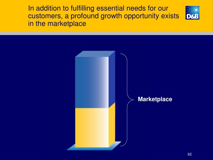 In addition to fulfilling essential needs for our customers, a profound growth opportunity exists in the marketplace
