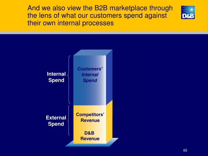And we also view the B2B marketplace through the lens of what our customers spend against their own internal processes