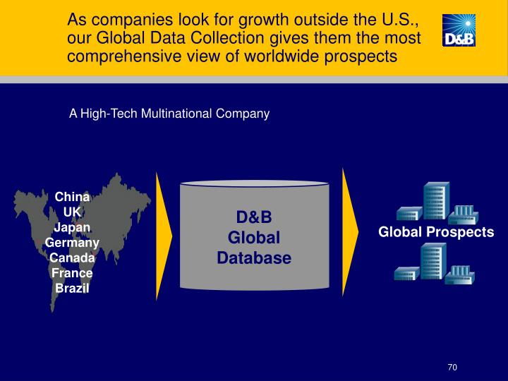 As companies look for growth outside the U.S., our Global Data Collection gives them the most comprehensive view of worldwide prospects