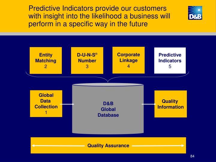Predictive Indicators provide our customers