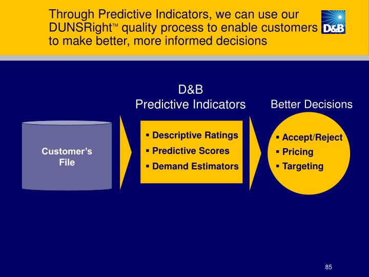 Through Predictive Indicators, we can use our DUNSRight