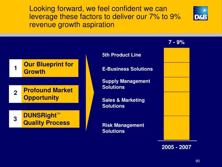 Looking forward, we feel confident we can leverage these factors to deliver our 7% to 9%