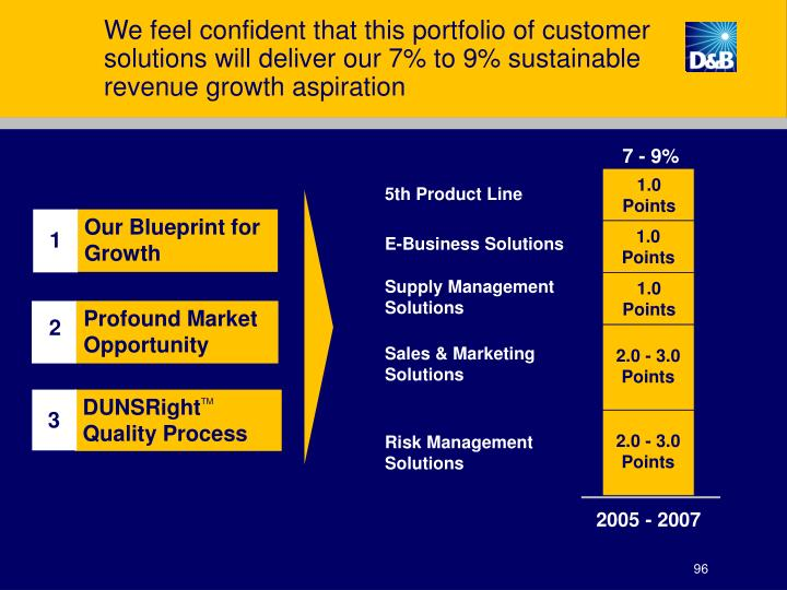 We feel confident that this portfolio of customer solutions will deliver our 7% to 9% sustainable revenue growth aspiration