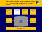 the d u n s number allows customers to rely on a unique publicly recognized identification system