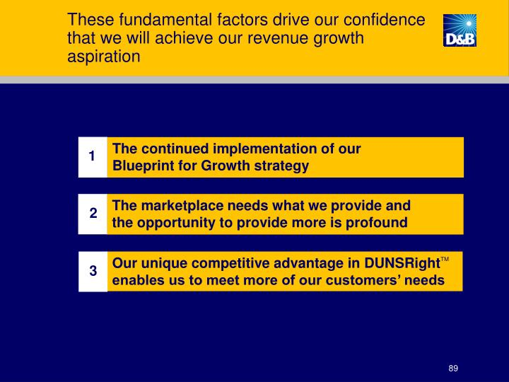 These fundamental factors drive our confidence that we will achieve our revenue growth aspiration