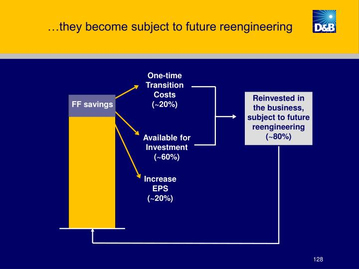 …they become subject to future reengineering