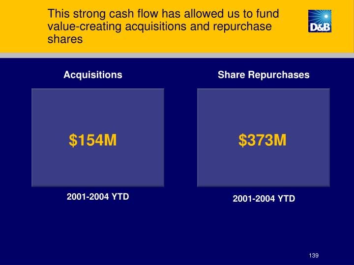 This strong cash flow has allowed us to fund value-creating acquisitions and repurchase shares