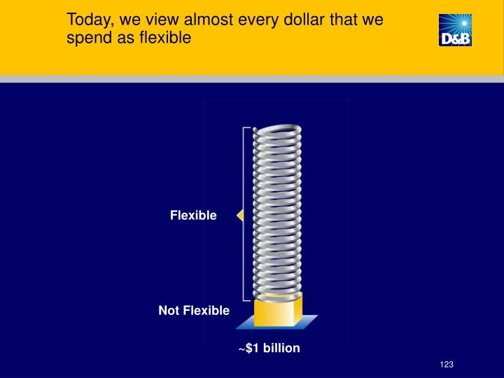 Today, we view almost every dollar that we spend as flexible