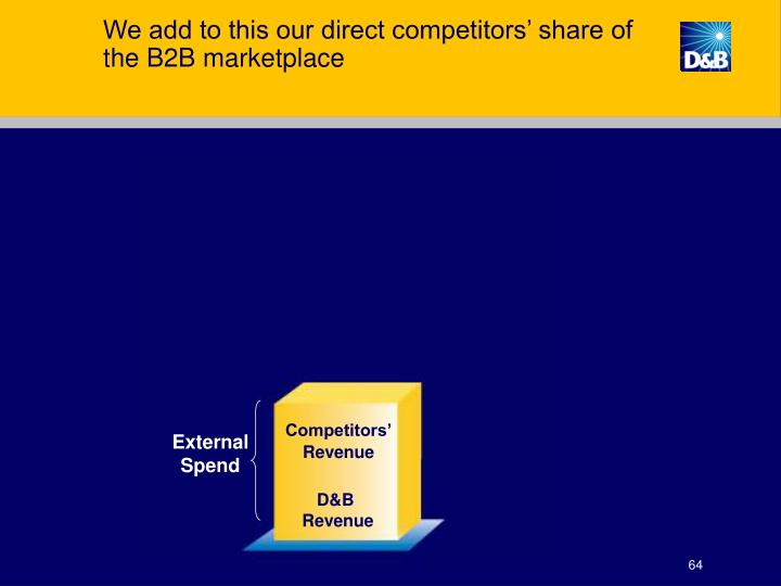 We add to this our direct competitors' share of the B2B marketplace