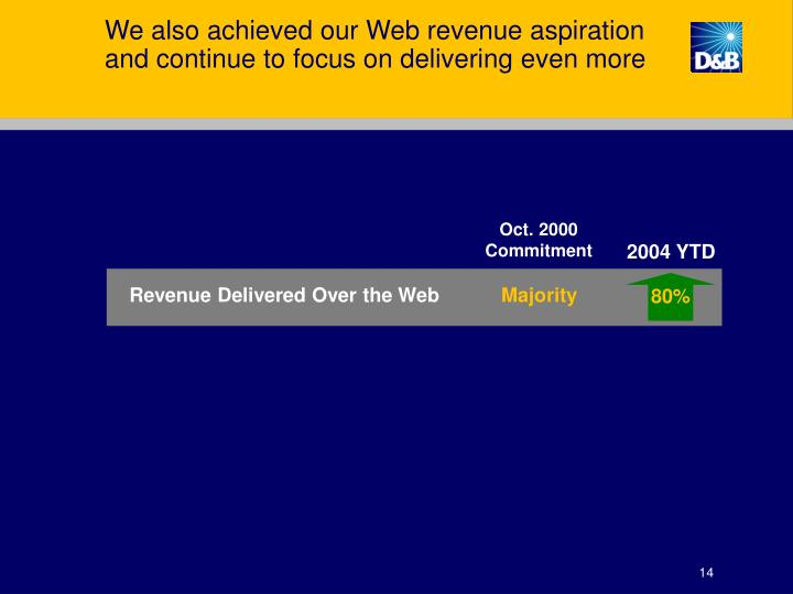 We also achieved our Web revenue aspiration and continue to focus on delivering even more