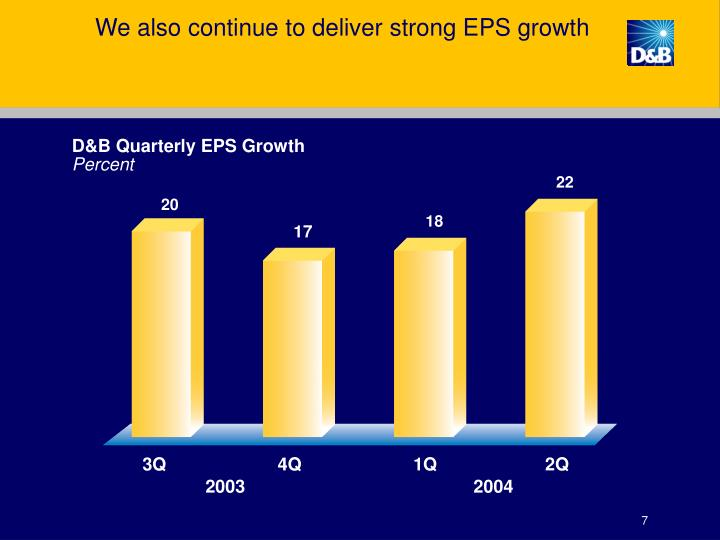 We also continue to deliver strong EPS growth