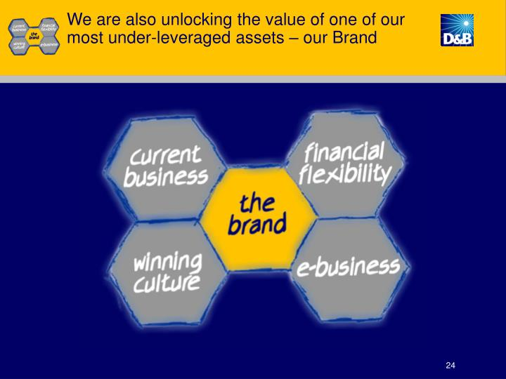 We are also unlocking the value of one of our most under-leveraged assets – our Brand