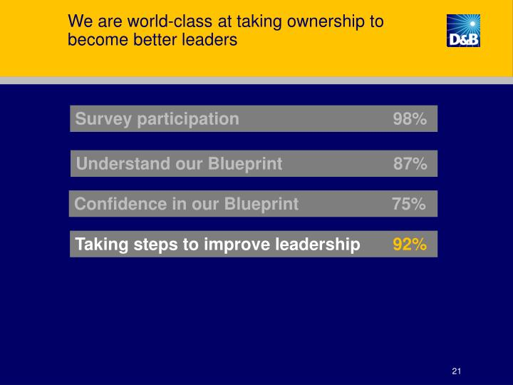 We are world-class at taking ownership to become better leaders