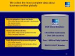we collect the most complete data about business entities globally