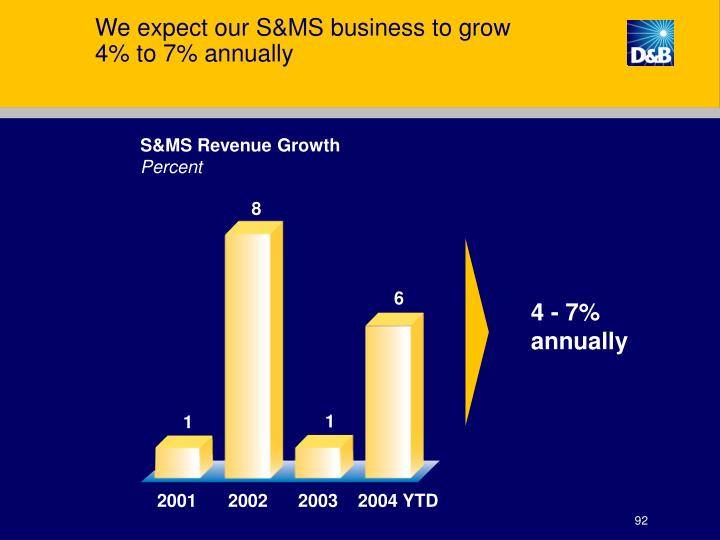 We expect our S&MS business to grow